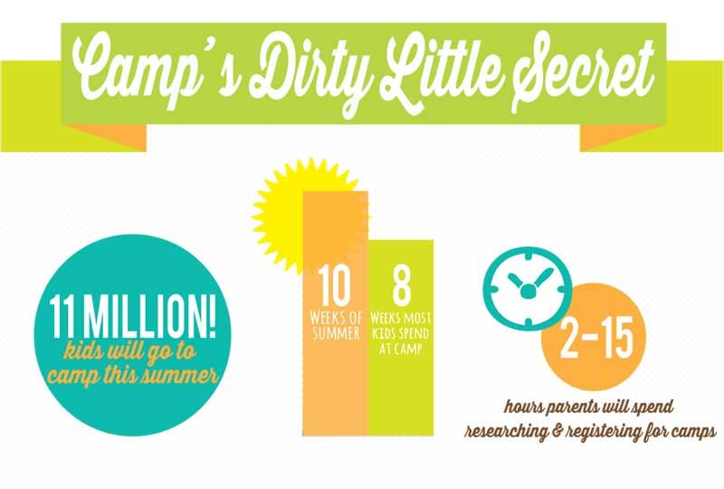 Summer Camp's Dirty Little Secret